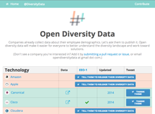 Open diversity data screenshot